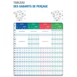 TABLEAU DE PERCAGE